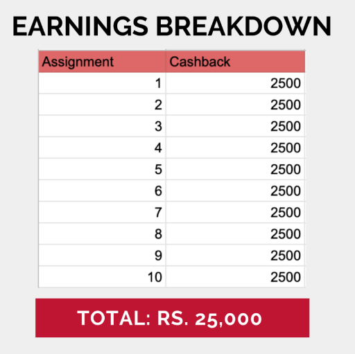 hiit seo cashback structure